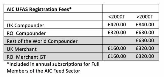 UFAS Fees table (1)